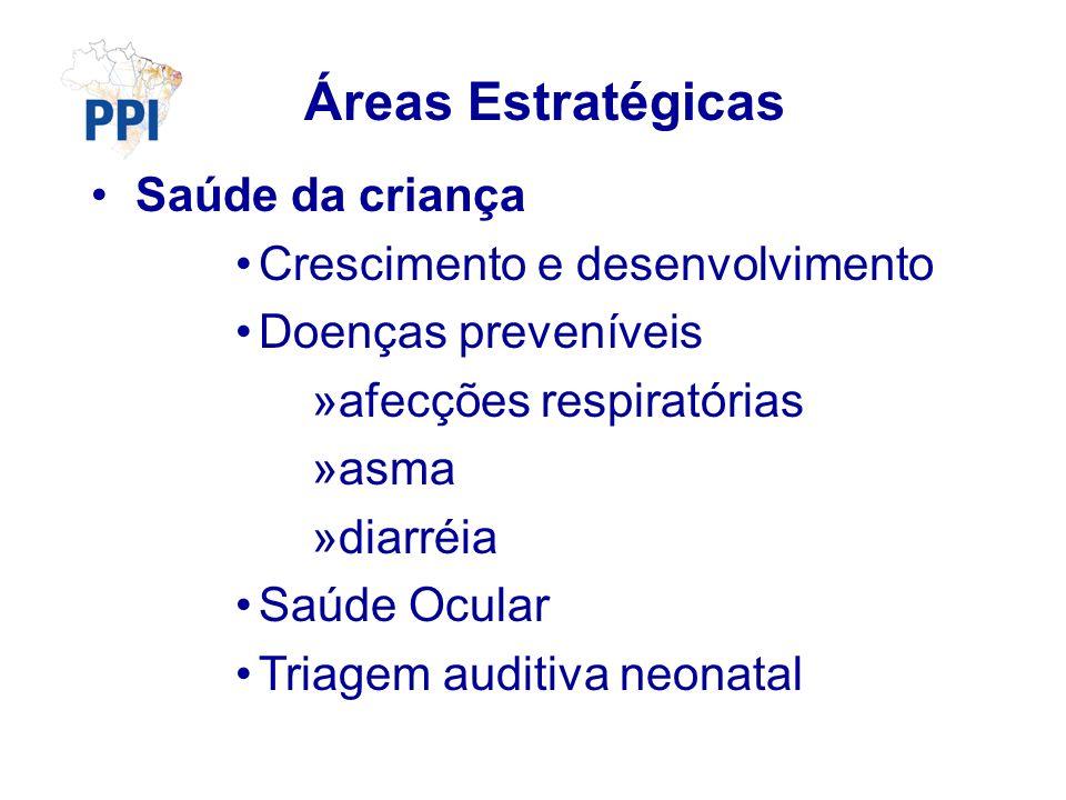 Áreas Estratégicas Saúde da criança Crescimento e desenvolvimento Doenças preveníveis »afecções respiratórias »asma »diarréia Saúde Ocular Triagem auditiva neonatal