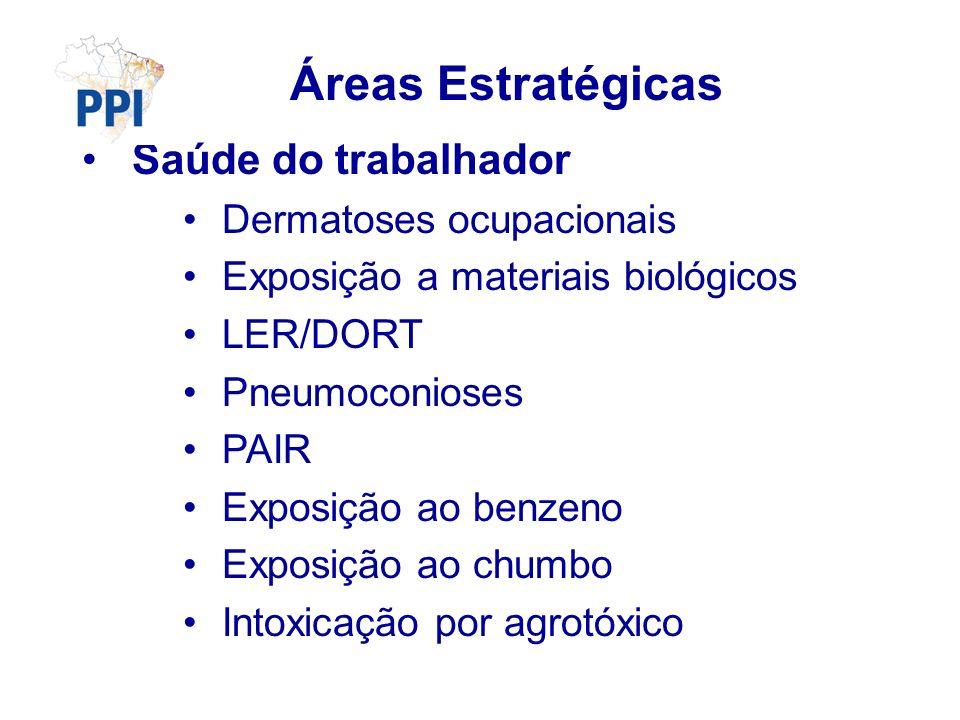 Áreas Estratégicas Saúde do trabalhador Dermatoses ocupacionais Exposição a materiais biológicos LER/DORT Pneumoconioses PAIR Exposição ao benzeno Exposição ao chumbo Intoxicação por agrotóxico
