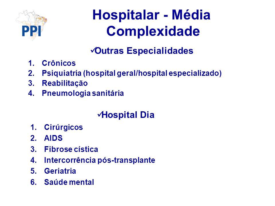 Hospitalar - Média Complexidade Outras Especialidades 1.Crônicos 2.Psiquiatria (hospital geral/hospital especializado) 3.Reabilitação 4.Pneumologia sanitária Hospital Dia 1.Cirúrgicos 2.AIDS 3.Fibrose cística 4.Intercorrência pós-transplante 5.Geriatria 6.Saúde mental