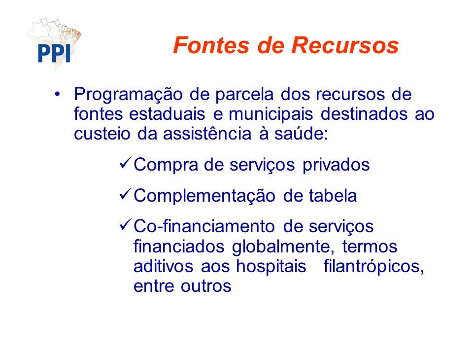 Fontes de Recursos Programação de parcela dos recursos de fontes estaduais e municipais destinados ao custeio da assistência à saúde: Compra de serviços privados Complementação de tabela Co-financiamento de serviços financiados globalmente, termos aditivos aos hospitais filantrópicos, entre outros