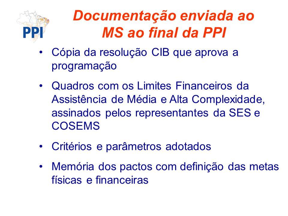 Documentação enviada ao MS ao final da PPI Cópia da resolução CIB que aprova a programação Quadros com os Limites Financeiros da Assistência de Média e Alta Complexidade, assinados pelos representantes da SES e COSEMS Critérios e parâmetros adotados Memória dos pactos com definição das metas físicas e financeiras