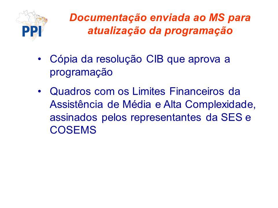 Documentação enviada ao MS para atualização da programação Cópia da resolução CIB que aprova a programação Quadros com os Limites Financeiros da Assistência de Média e Alta Complexidade, assinados pelos representantes da SES e COSEMS