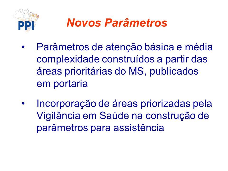 Parâmetros de atenção básica e média complexidade construídos a partir das áreas prioritárias do MS, publicados em portaria Incorporação de áreas priorizadas pela Vigilância em Saúde na construção de parâmetros para assistência Novos Parâmetros