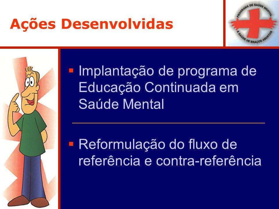Ações Desenvolvidas Implantação de programa de Educação Continuada em Saúde Mental Reformulação do fluxo de referência e contra-referência