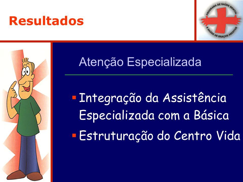 Resultados Atenção Especializada Integração da Assistência Especializada com a Básica Estruturação do Centro Vida