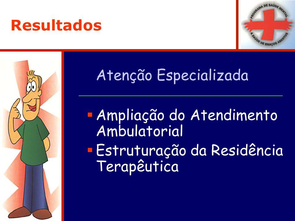 Resultados Atenção Especializada Ampliação do Atendimento Ambulatorial Estruturação da Residência Terapêutica