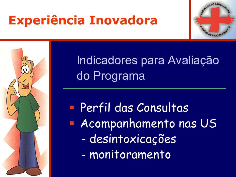 Experiência Inovadora Indicadores para Avaliação do Programa Perfil das Consultas Acompanhamento nas US - desintoxicações - monitoramento