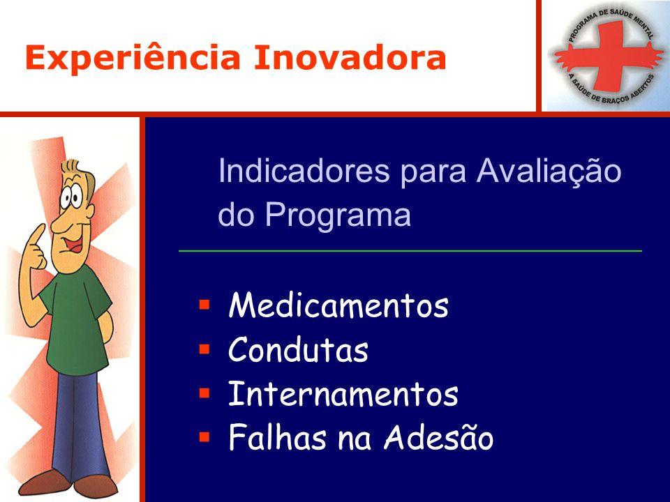 Experiência Inovadora Indicadores para Avaliação do Programa Medicamentos Condutas Internamentos Falhas na Adesão