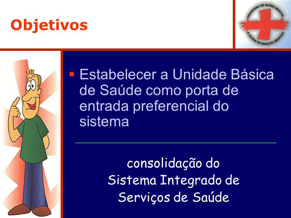 Objetivos Estabelecer a Unidade Básica de Saúde como porta de entrada preferencial do sistema consolidação do Sistema Integrado de Serviços de Saúde