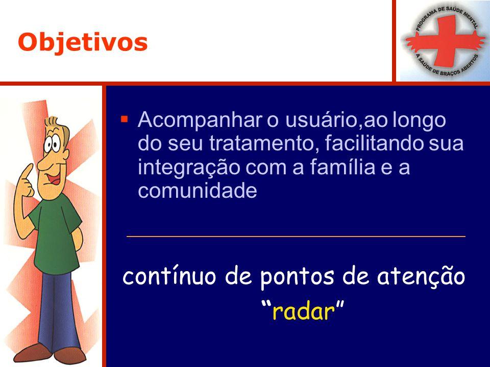 Objetivos Acompanhar o usuário,ao longo do seu tratamento, facilitando sua integração com a família e a comunidade contínuo de pontos de atençãoradar