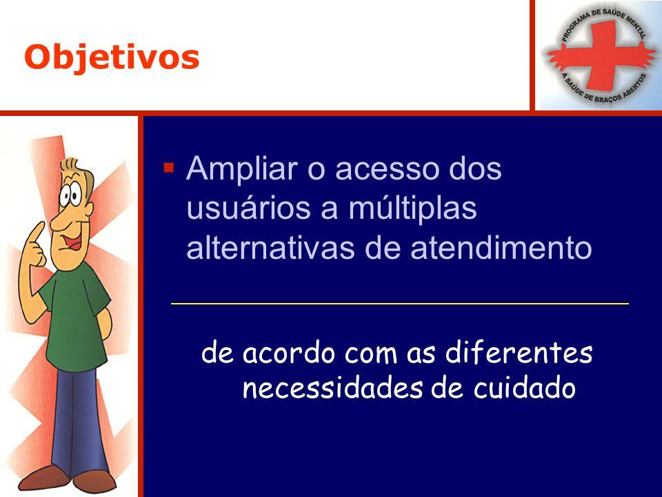 Objetivos Ampliar o acesso dos usuários a múltiplas alternativas de atendimento de acordo com as diferentes necessidades de cuidado