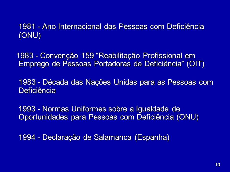 10 1981 - Ano Internacional das Pessoas com Deficiência (ONU) 1981 - Ano Internacional das Pessoas com Deficiência (ONU) 1983 - Convenção 159 Reabilit