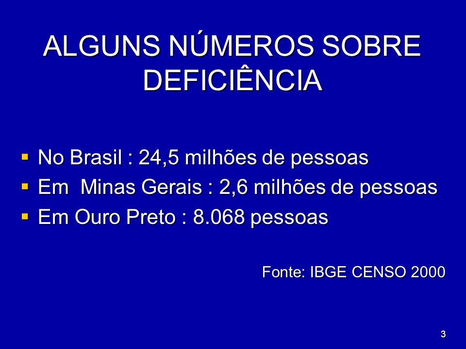 3 ALGUNS NÚMEROS SOBRE DEFICIÊNCIA ALGUNS NÚMEROS SOBRE DEFICIÊNCIA No Brasil : 24,5 milhões de pessoas No Brasil : 24,5 milhões de pessoas Em Minas G