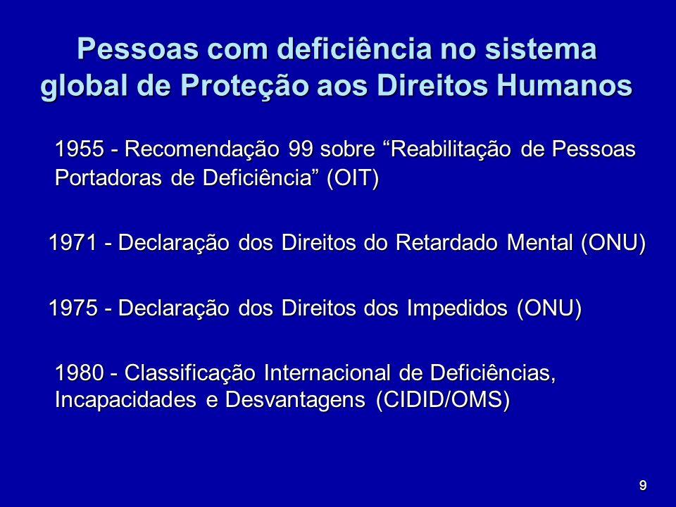 9 Pessoas com deficiência no sistema global de Proteção aos Direitos Humanos 1955 - Recomendação 99 sobre Reabilitação de Pessoas Portadoras de Defici