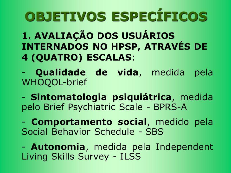 1. AVALIAÇÃO DOS USUÁRIOS INTERNADOS NO HPSP, ATRAVÉS DE 4 (QUATRO) ESCALAS: - Qualidade de vida, medida pela WHOQOL-brief - Sintomatologia psiquiátri
