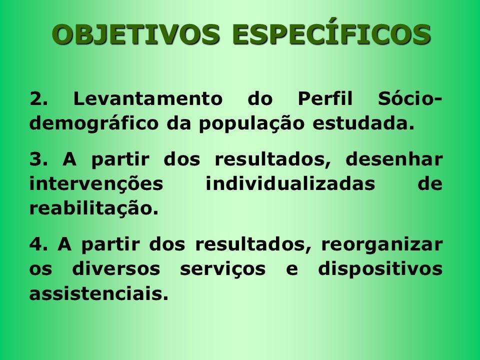 2. Levantamento do Perfil Sócio- demográfico da população estudada.