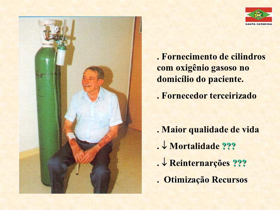 . Fornecimento de cilindros com oxigênio gasoso no domicílio do paciente.. Fornecedor terceirizado. Maior qualidade de vida ???. Mortalidade ??? ???.