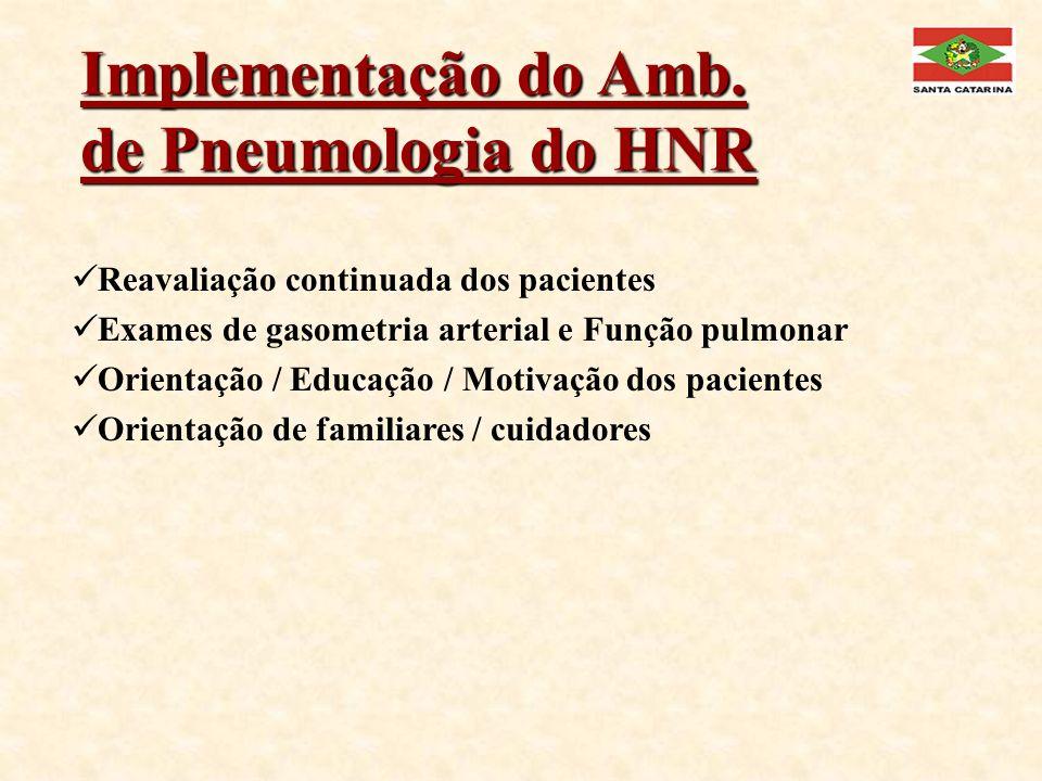 Implementação do Amb. de Pneumologia do HNR Reavaliação continuada dos pacientes Exames de gasometria arterial e Função pulmonar Orientação / Educação