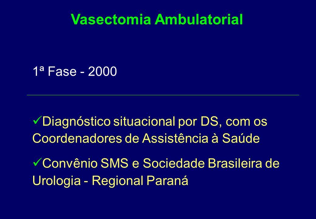 8 Distritos Sanitários 5 US 24 horas 104 US 1 Hospital Municipal 1 Laboratório Municipal Rede Municipal de Saúde