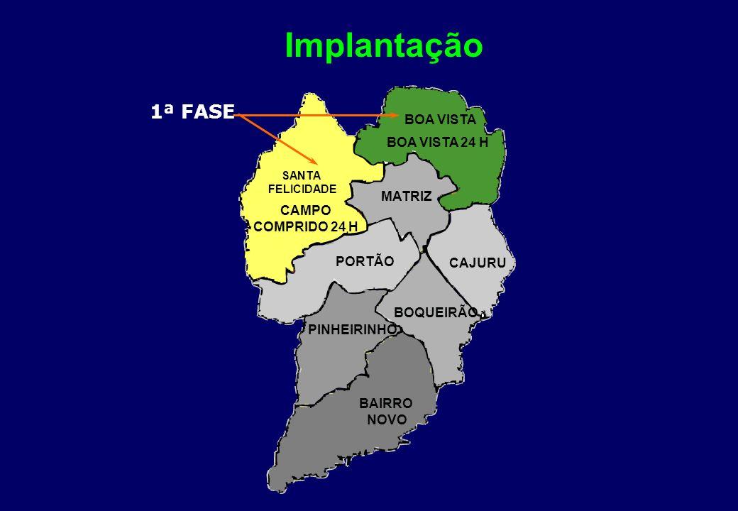 1ª Fase - 2000 Implantação de 2 US - Campo Comprido e Boa Vista Organização do fluxo de referência de acordo com a área de abrangência Vasectomia Ambulatorial