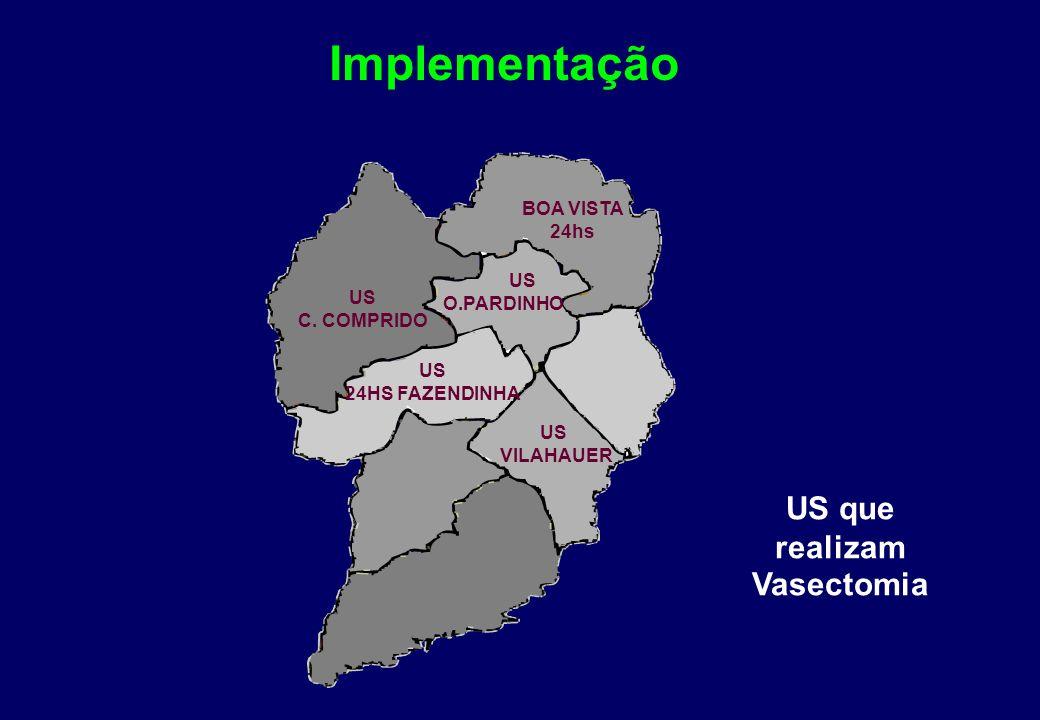 2 ª Fase - 2001 Ampliação para mais 3 US - US Vila Hauer, Albert Sabin, Ouvidor Pardinho Agendamento realizado via DS Reuniões mensais para monitoramento e avaliação com os DS Vasectomia Ambulatorial