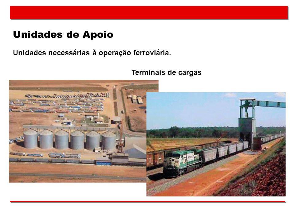 Unidades de Apoio Terminais de cargas Unidades necessárias à operação ferroviária.