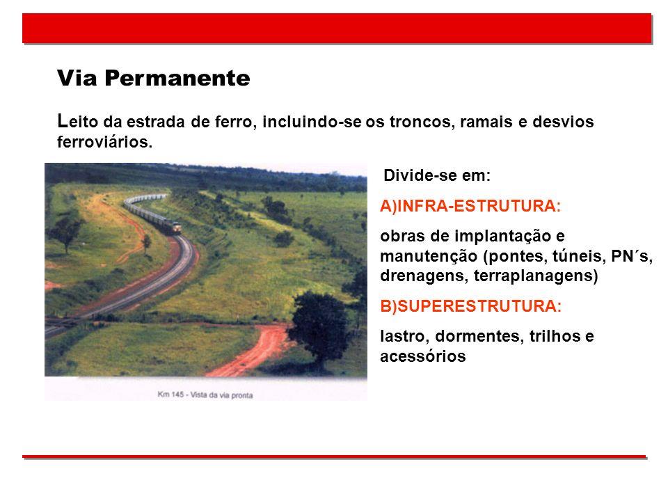 Via Permanente L eito da estrada de ferro, incluindo-se os troncos, ramais e desvios ferroviários. Divide-se em: A)INFRA-ESTRUTURA: obras de implantaç