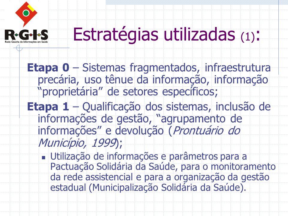 Estratégias utilizadas (1) : Etapa 0 – Sistemas fragmentados, infraestrutura precária, uso tênue da informação, informação proprietária de setores esp