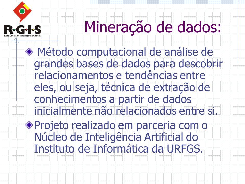 Mineração de dados: Método computacional de análise de grandes bases de dados para descobrir relacionamentos e tendências entre eles, ou seja, técnica