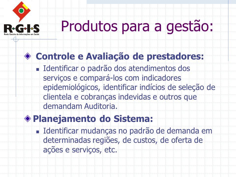 Produtos para a gestão: Controle e Avaliação de prestadores: Identificar o padrão dos atendimentos dos serviços e compará-los com indicadores epidemio