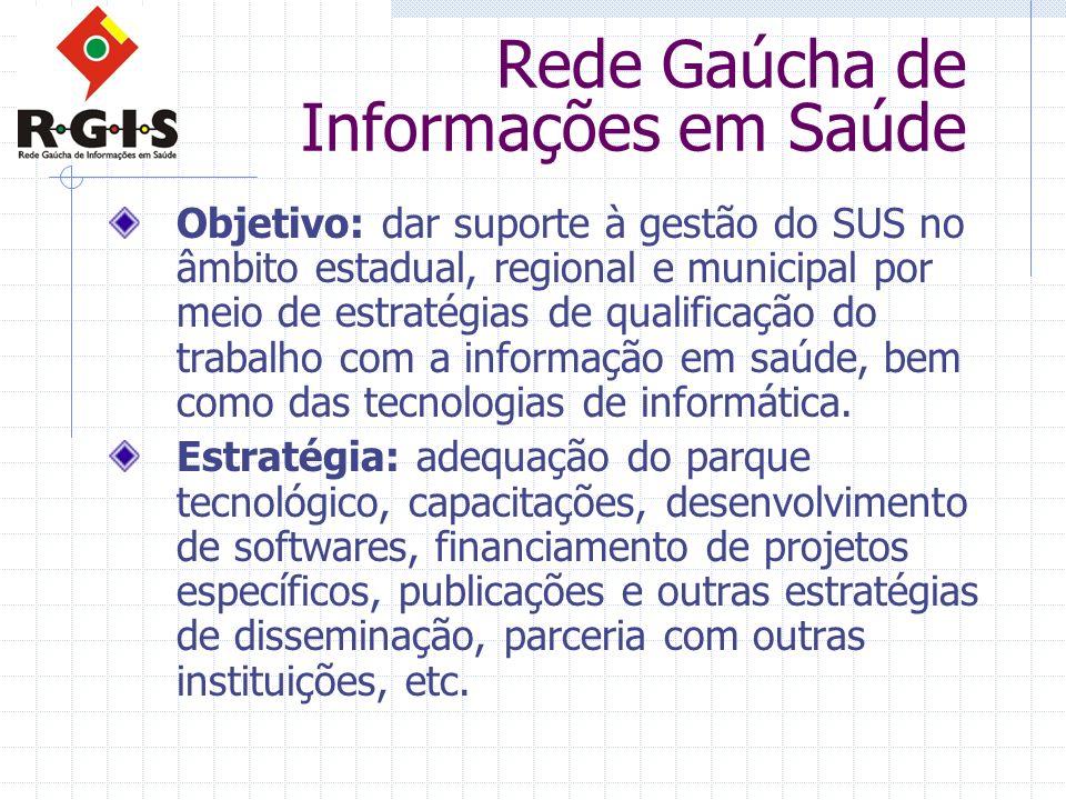 Rede Gaúcha de Informações em Saúde Objetivo: dar suporte à gestão do SUS no âmbito estadual, regional e municipal por meio de estratégias de qualific