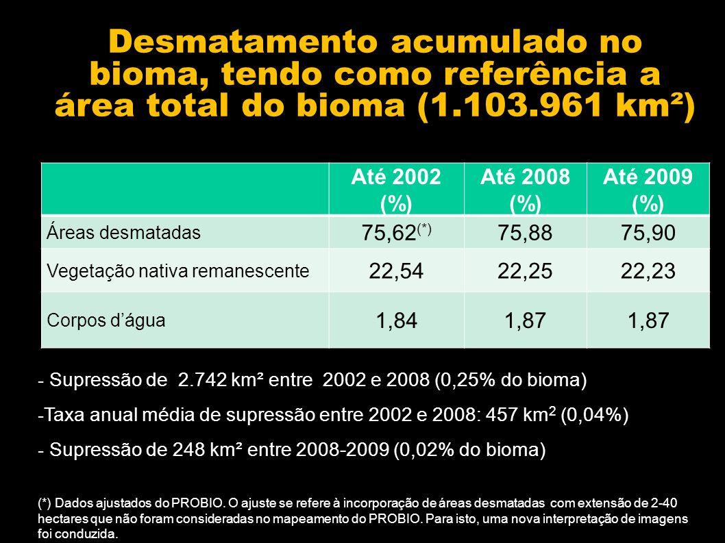 Situação do desmatamento por Estado entre 2008-2009 Estado Área do Mata Atlântica (km²) Área desmatada entre 2008-2009 (km²) % do bioma desmatado entre 2008-2009 MG241.713115,80,05% BA108.12865,80,06% SC93.15217,60,02% PR194.01114,10,01% SP165.53413,30,01% MS50.3929,70,02% RS102.9927,30,01% ES45.2472,10,00% GO10.4931,60,02% SE10.5310,80,01% RJ41.3700,40,00% PE16.4240,30,00% AL14.38200,00% RN2.73300,00% PB4.57100,00%