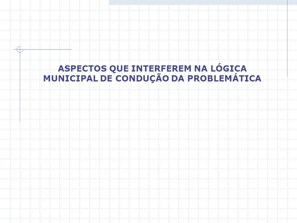 ASPECTOS QUE INTERFEREM NA LÓGICA MUNICIPAL DE CONDUÇÃO DA PROBLEMÁTICA