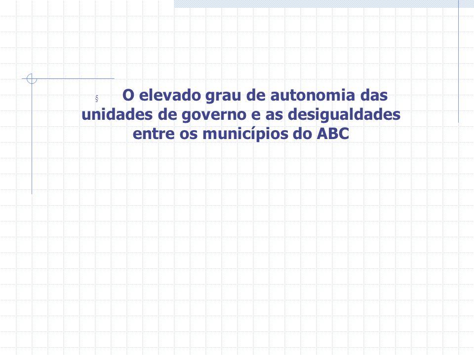 O elevado grau de autonomia das unidades de governo e as desigualdades entre os municípios do ABC