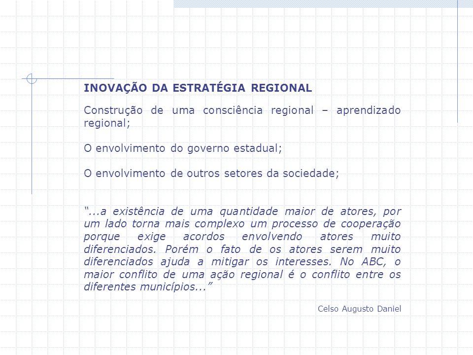 INOVAÇÃO DA ESTRATÉGIA REGIONAL Construção de uma consciência regional – aprendizado regional; O envolvimento do governo estadual; O envolvimento de o