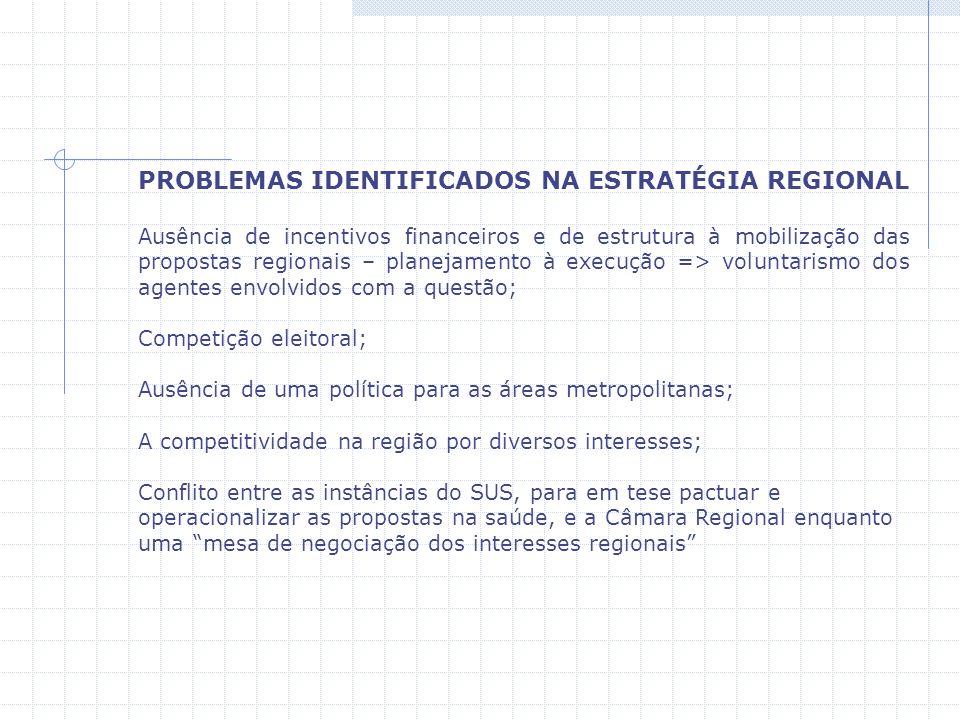 PROBLEMAS IDENTIFICADOS NA ESTRATÉGIA REGIONAL Ausência de incentivos financeiros e de estrutura à mobilização das propostas regionais – planejamento