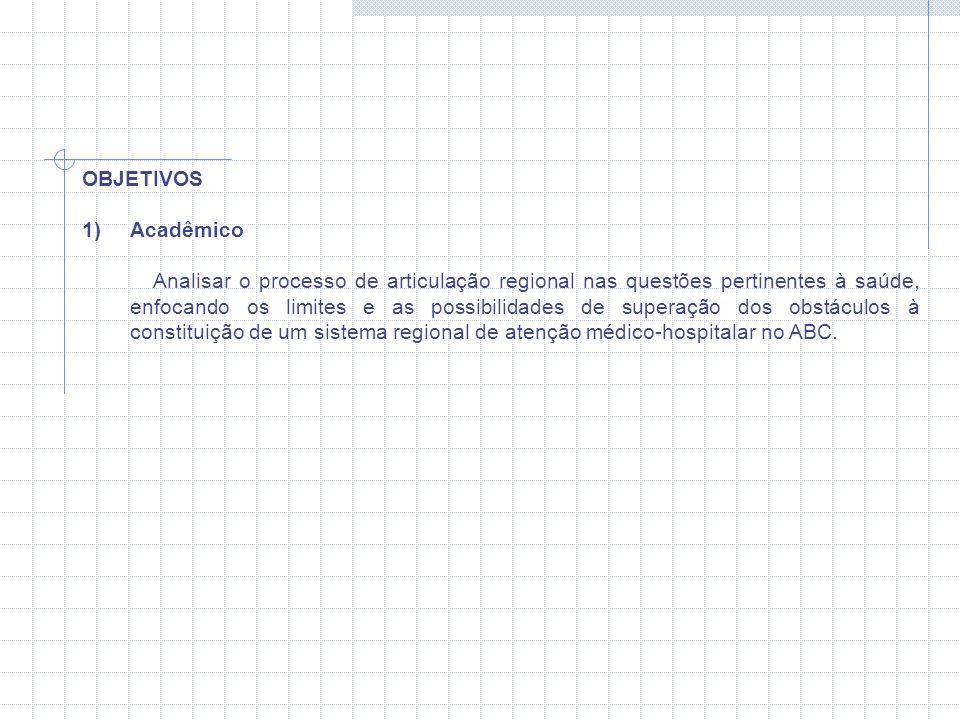 OBJETIVOS 1)Acadêmico Analisar o processo de articulação regional nas questões pertinentes à saúde, enfocando os limites e as possibilidades de supera