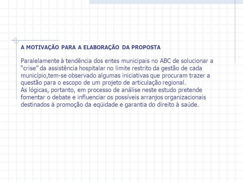 A MOTIVAÇÃO PARA A ELABORAÇÃO DA PROPOSTA Paralelamente à tendência dos entes municipais no ABC de solucionar a crise da assistência hospitalar no lim
