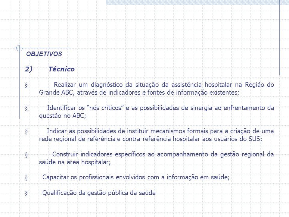 OBJETIVOS 2) Técnico Realizar um diagnóstico da situação da assistência hospitalar na Região do Grande ABC, através de indicadores e fontes de informa