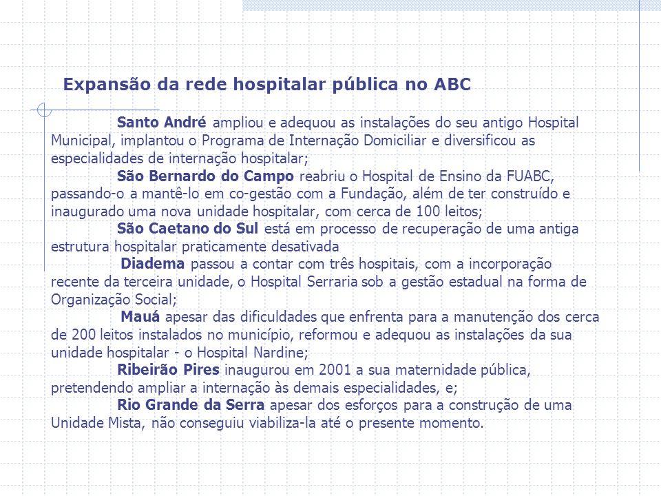 Expansão da rede hospitalar pública no ABC Santo André ampliou e adequou as instalações do seu antigo Hospital Municipal, implantou o Programa de Inte
