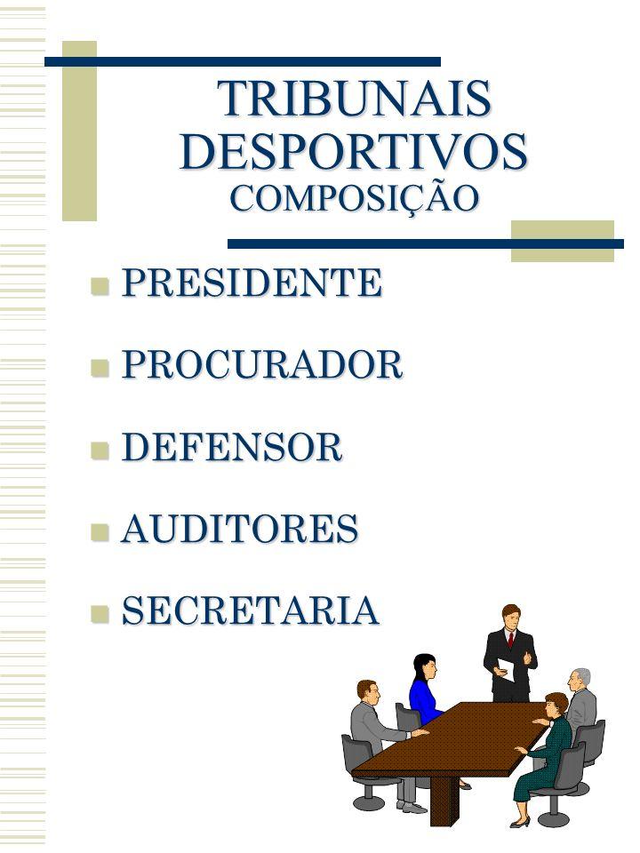 n PRESIDENTE n PROCURADOR n DEFENSOR n AUDITORES n SECRETARIA TRIBUNAIS DESPORTIVOS COMPOSIÇÃO
