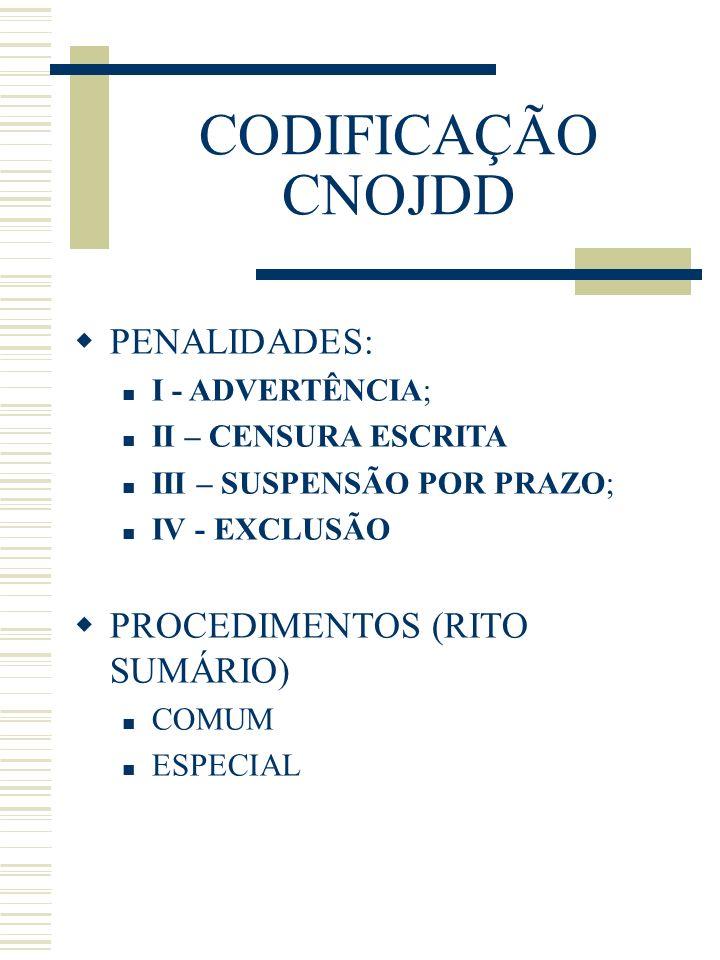 CODIFICAÇÃO CNOJDD PENALIDADES: I - ADVERTÊNCIA; II – CENSURA ESCRITA III – SUSPENSÃO POR PRAZO; IV - EXCLUSÃO PROCEDIMENTOS (RITO SUMÁRIO) COMUM ESPE