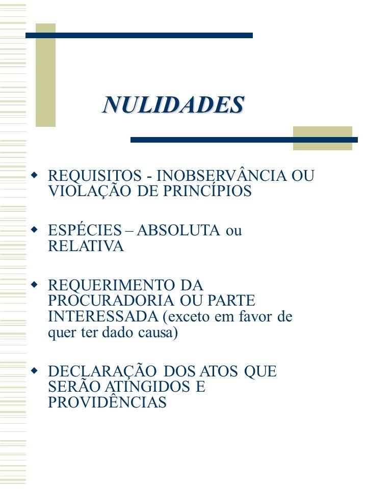 NULIDADES REQUISITOS - INOBSERVÂNCIA OU VIOLAÇÃO DE PRINCÍPIOS ESPÉCIES – ABSOLUTA ou RELATIVA REQUERIMENTO DA PROCURADORIA OU PARTE INTERESSADA (exce