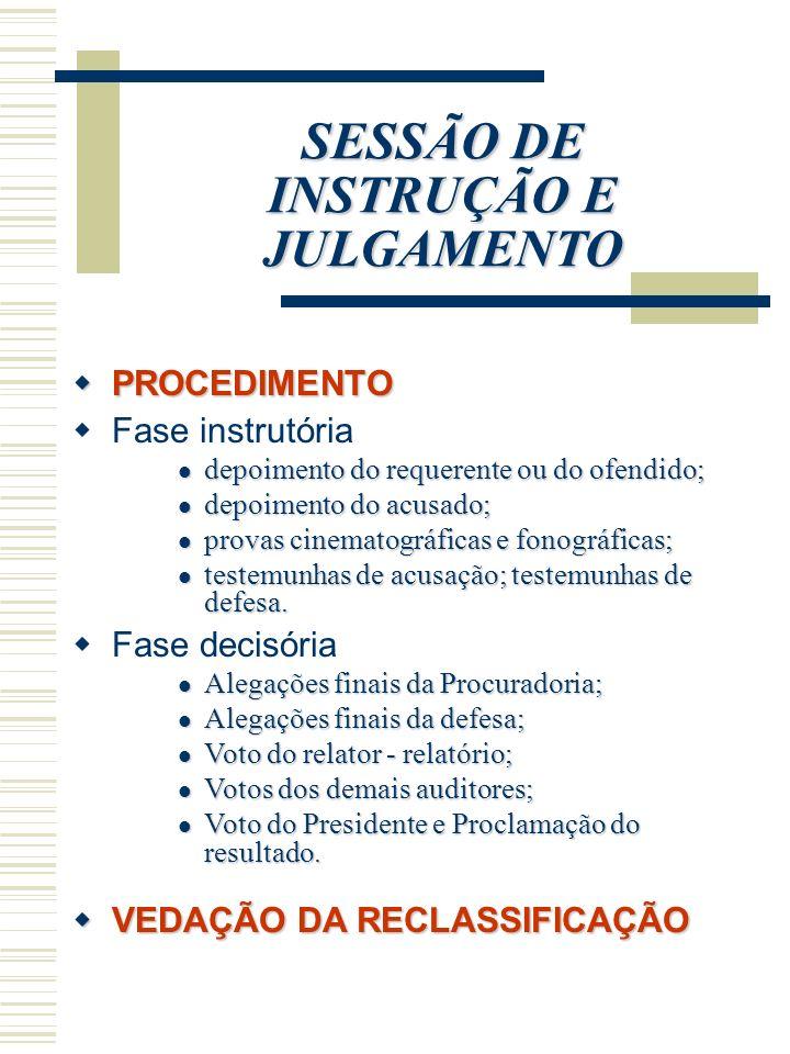 SESSÃO DE INSTRUÇÃO E JULGAMENTO PROCEDIMENTO PROCEDIMENTO Fase instrutória depoimento do requerente ou do ofendido; depoimento do requerente ou do of