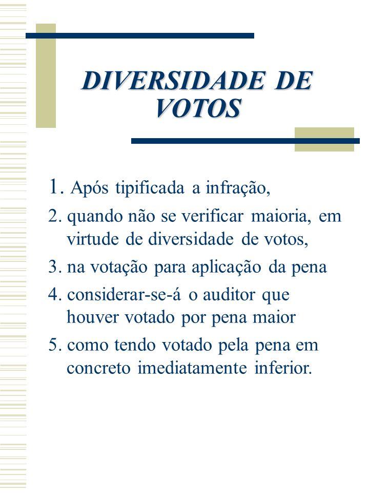 DIVERSIDADE DE VOTOS 1. Após tipificada a infração, 2. quando não se verificar maioria, em virtude de diversidade de votos, 3. na votação para aplicaç