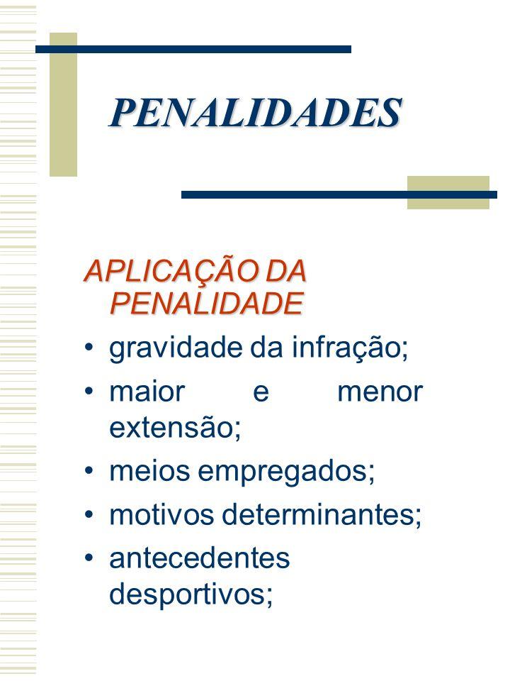 PENALIDADES APLICAÇÃO DA PENALIDADE gravidade da infração; maior e menor extensão; meios empregados; motivos determinantes; antecedentes desportivos;