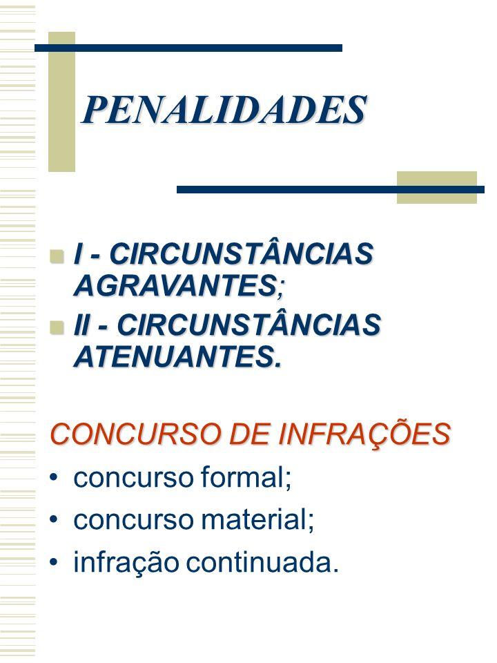 PENALIDADES n I - CIRCUNSTÂNCIAS AGRAVANTES; n II - CIRCUNSTÂNCIAS ATENUANTES. CONCURSO DE INFRAÇÕES concurso formal; concurso material; infração cont