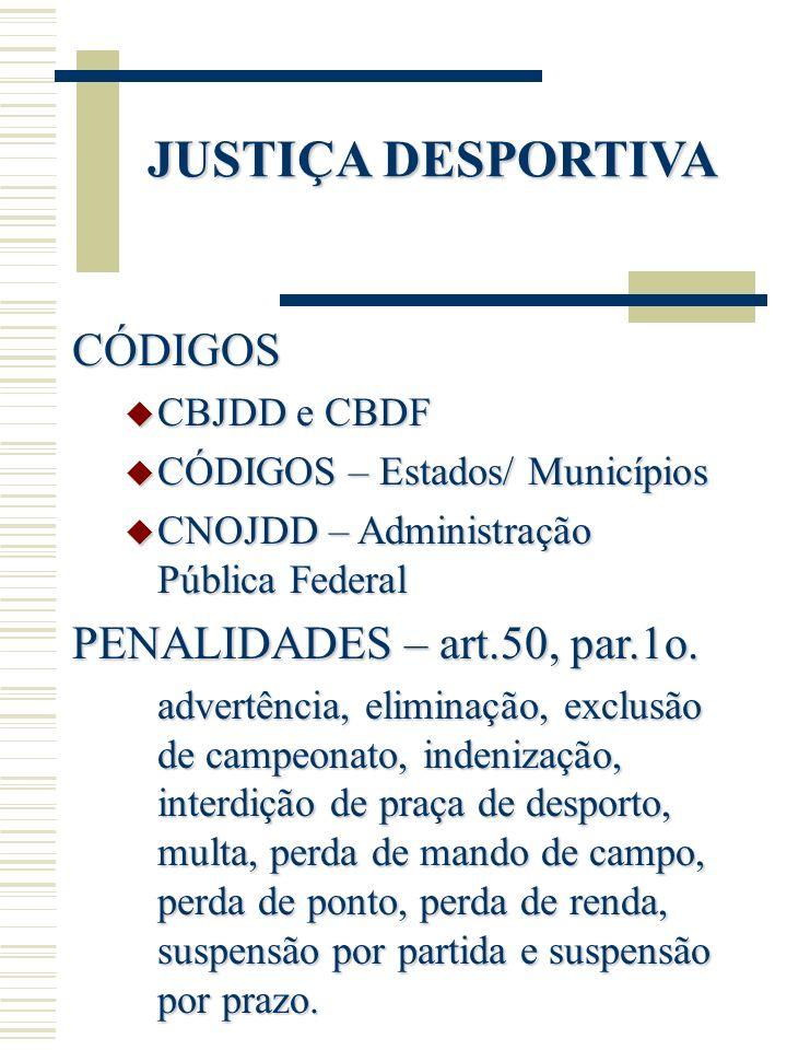 JUSTIÇA DESPORTIVA CÓDIGOS u CBJDD e CBDF u CÓDIGOS – Estados/ Municípios u CNOJDD – Administração Pública Federal PENALIDADES – art.50, par.1o. adver