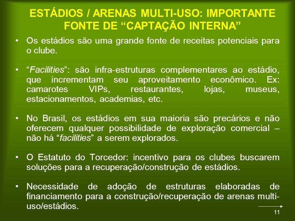 11 ESTÁDIOS / ARENAS MULTI-USO: IMPORTANTE FONTE DE CAPTAÇÃO INTERNA Os estádios são uma grande fonte de receitas potenciais para o clube.
