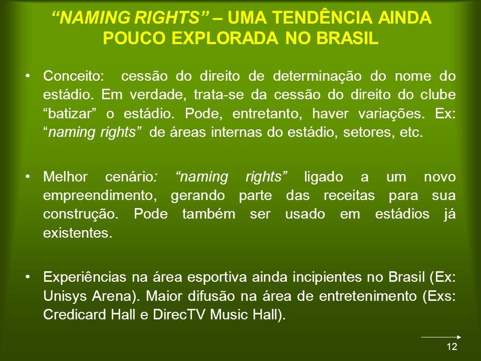 12 Conceito:cessão do direito de determinação do nome do estádio.